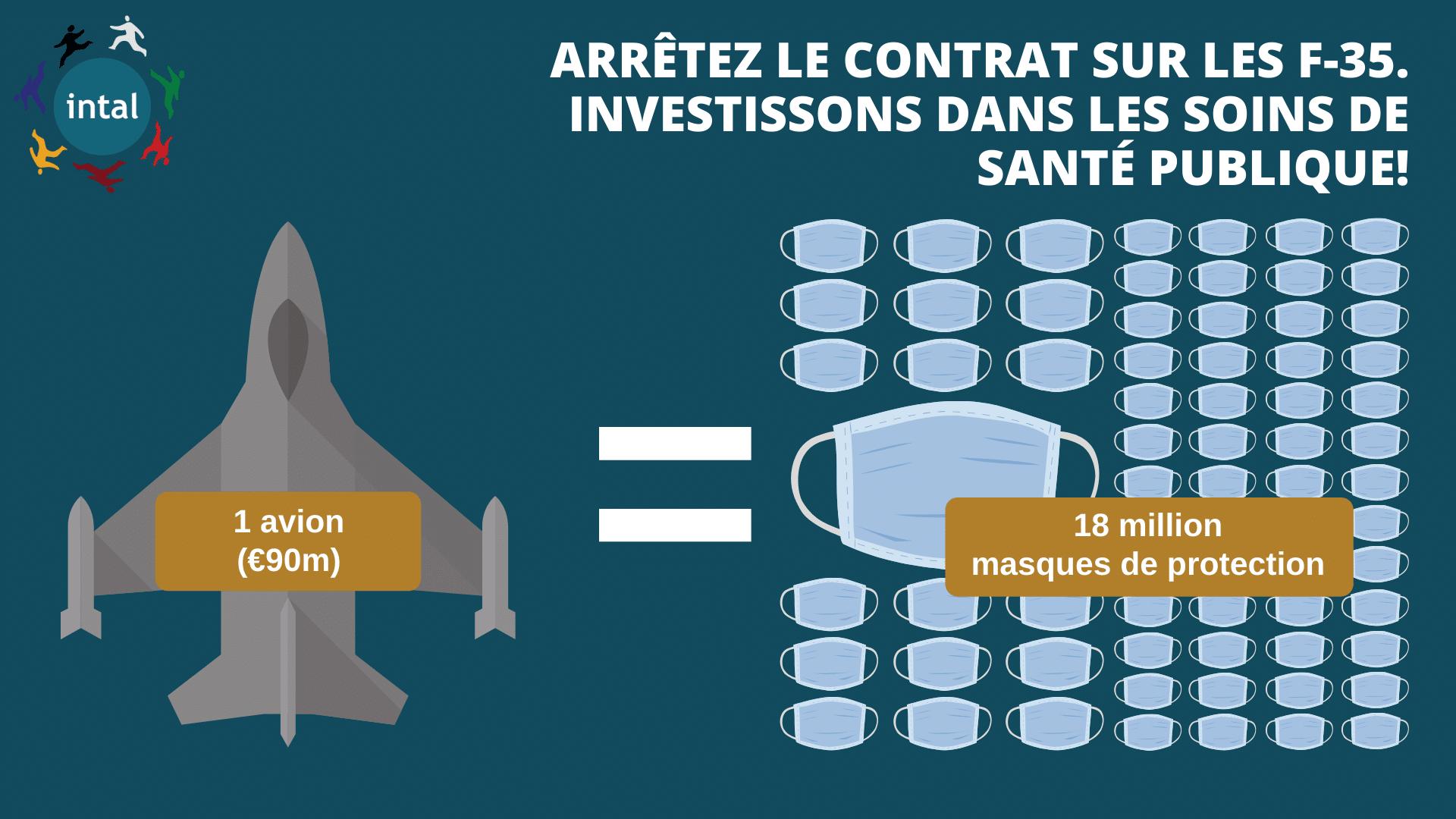 Arrêtez le contrat des avions de guerre F-35, investissez dans les soins de santé !