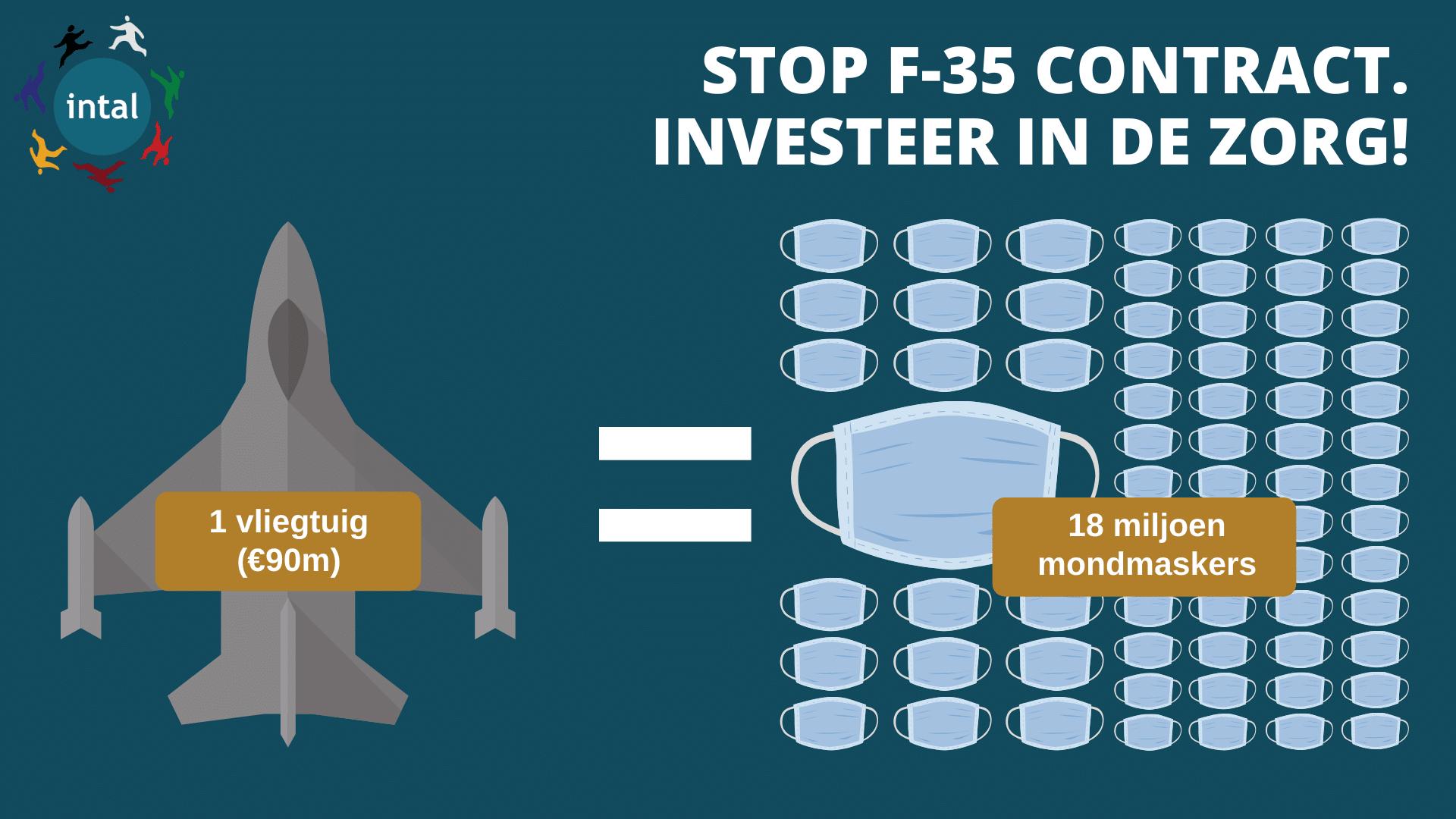 Stop het F-35 contract, investeer in de zorg!